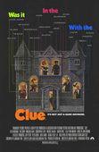 Subtitrare Clue