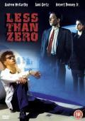 Subtitrare Less Than Zero (1987)