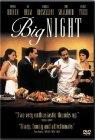 Trailer Big Night