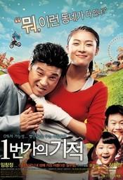 Subtitrare 1Beonga-ui gijeok